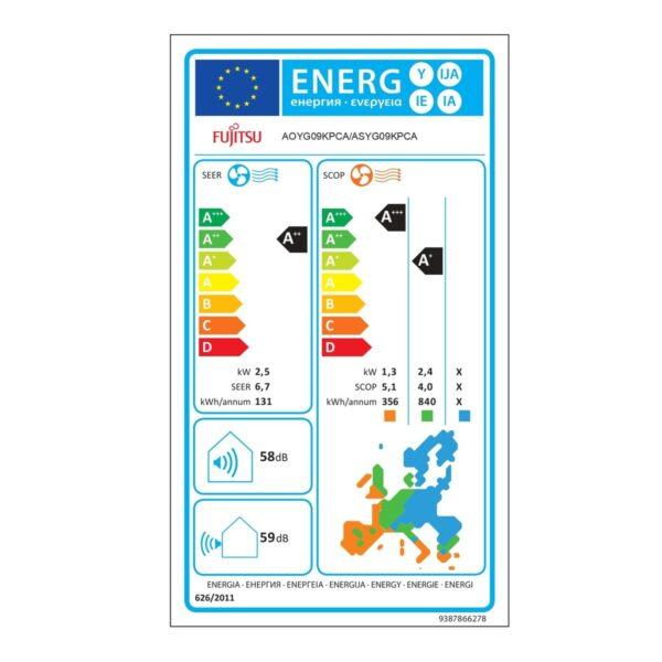 Fujitsu KPCA Energy label