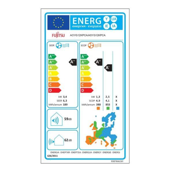 Fujitsu energy label