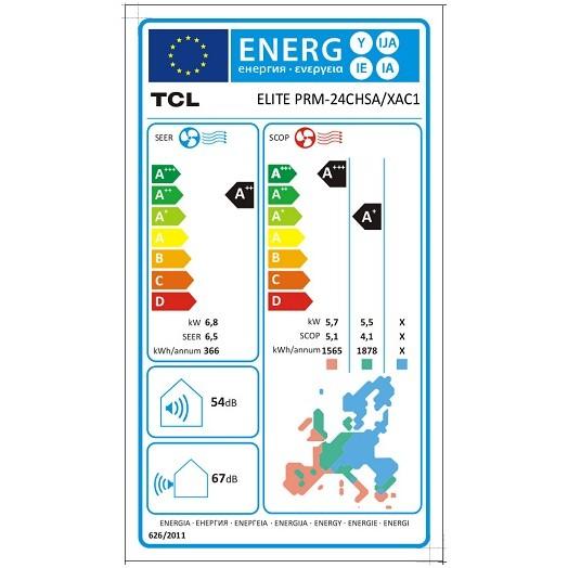 tcl elite premium energy label