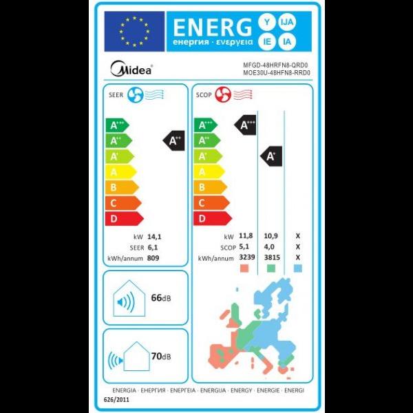 midea mfgd 48000 btu energy label